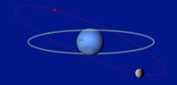 The orbit of Triton (red) is opposite in direction and tilted −23° compared to a typical moon's orbit (green) in the plane of Neptune's equator [image credit: Wikipedia]